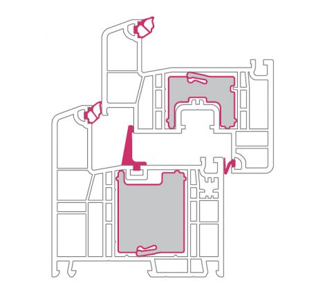 Fenster-Kunststoff-Geneo-Kammern